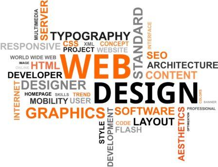 Webdesign Schweinfurt - ein Überblick